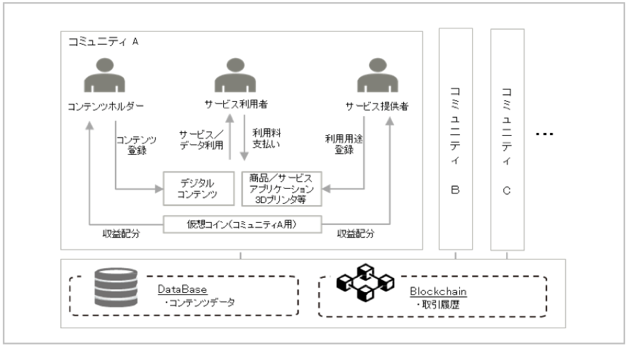 富士通フォーラム03